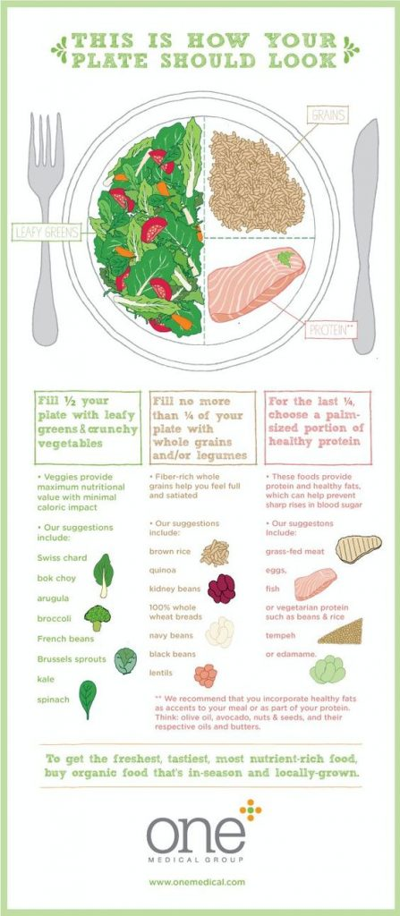 green protein bowl