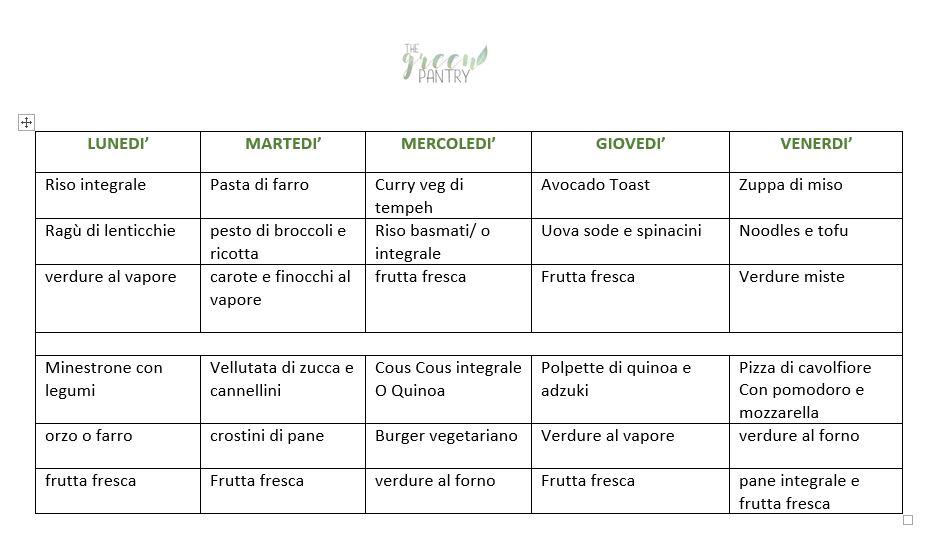 pianificazione del menù vegetariano