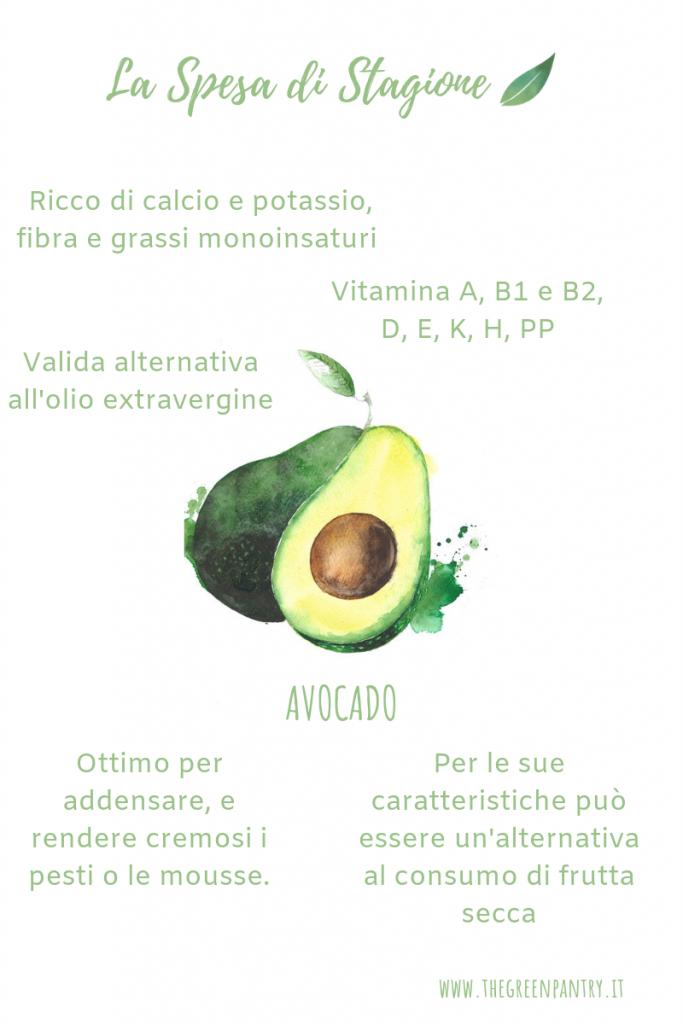 Crema Spalmabile Vegan con Avocado e Tofu