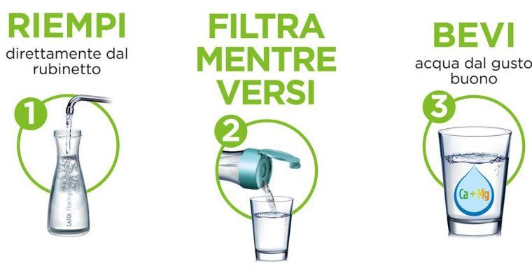 Bottiglia Filtrante FLOW 'N GO di Laica: Amore per l'Acqua
